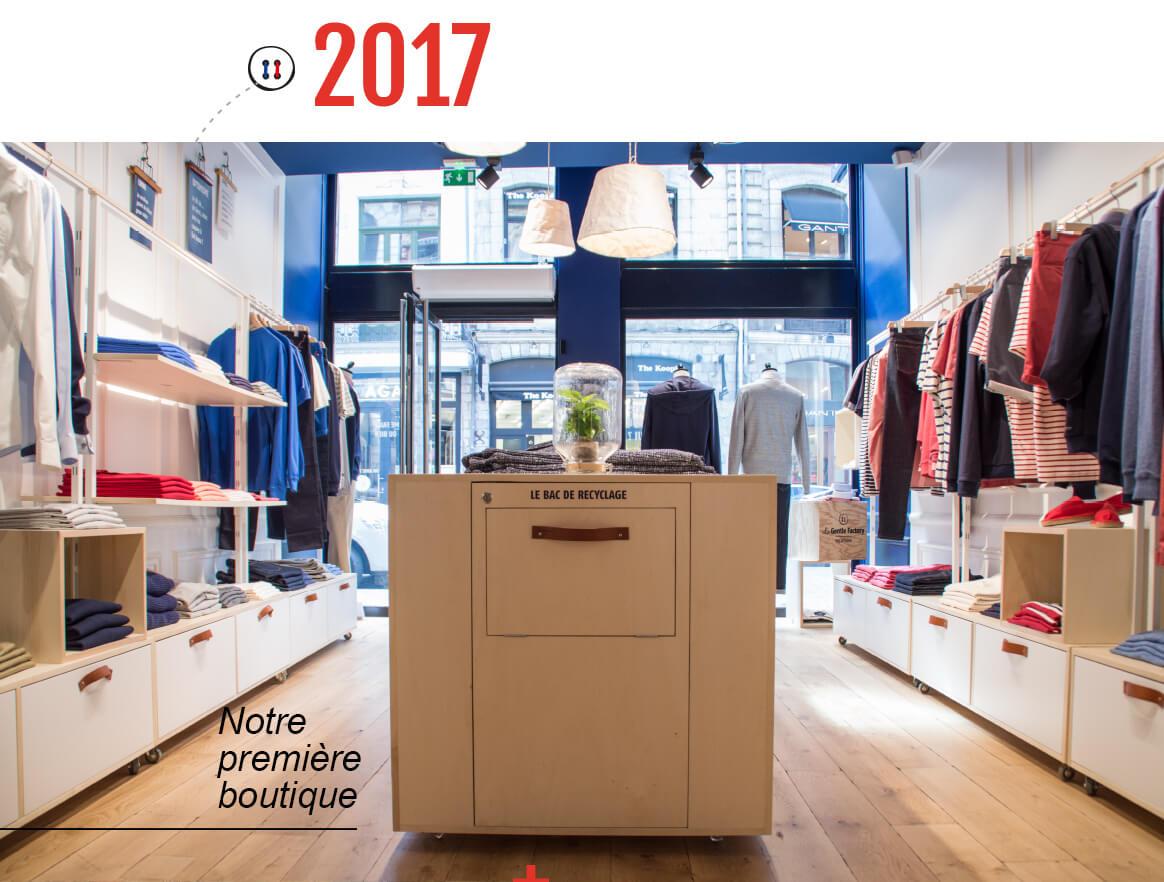 Notre première boutique – La Gentle Factory