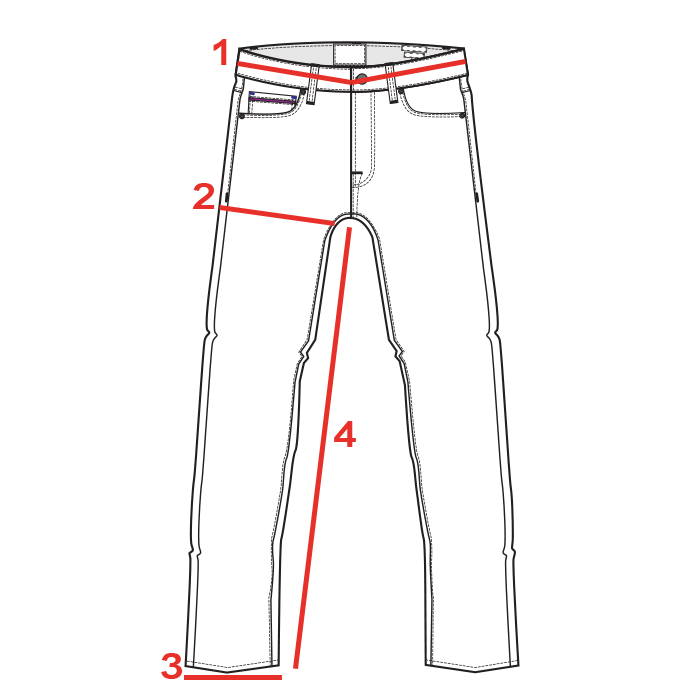 CROQUIS GUIDE TAILLE JEAN HOMME